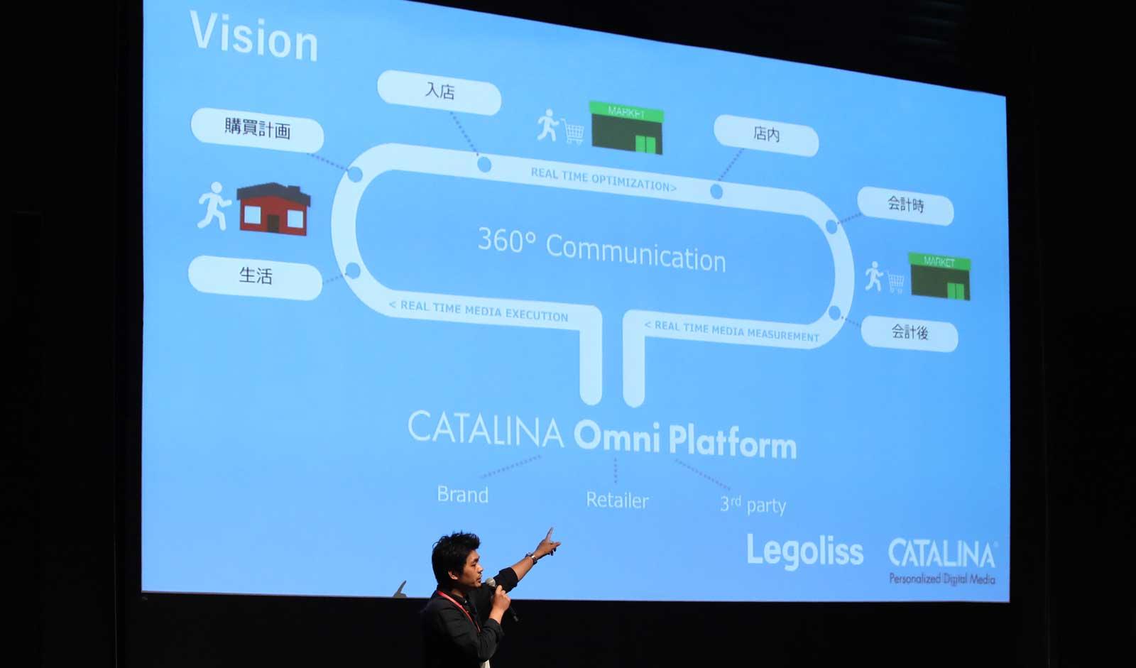 Vision|CATALINA Omni Platform 説明図