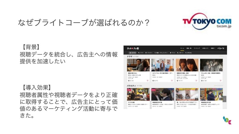 なぜブライトコーブが選ばれるのか?|テレビ東京の場合 【背景】 視聴データを結合し、広告主への情報提供を加速したい  【導入効果】 視聴者属性や視聴者データをより性格に取得することで、広告主にとって価値のあるマーケティング活動に寄与できた。