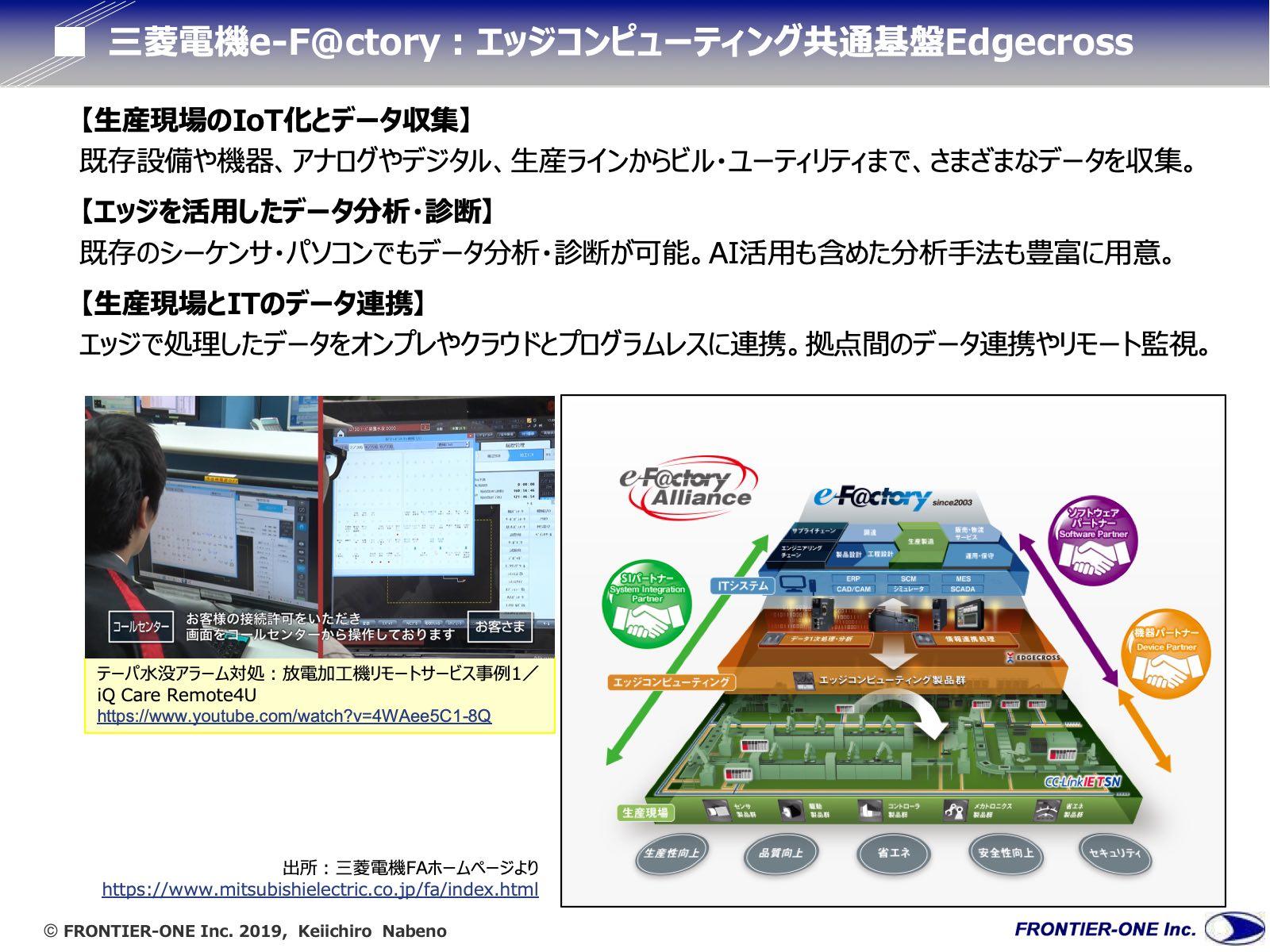 図1 三菱電機e-F@ctoryとエッジコンピューティング共通基盤Edgecross
