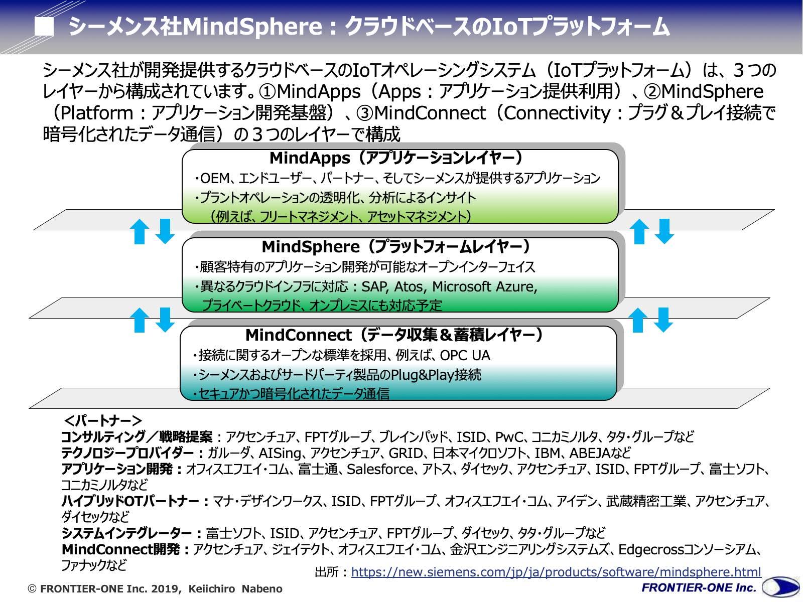 図2 シーメンス社のMindSphere