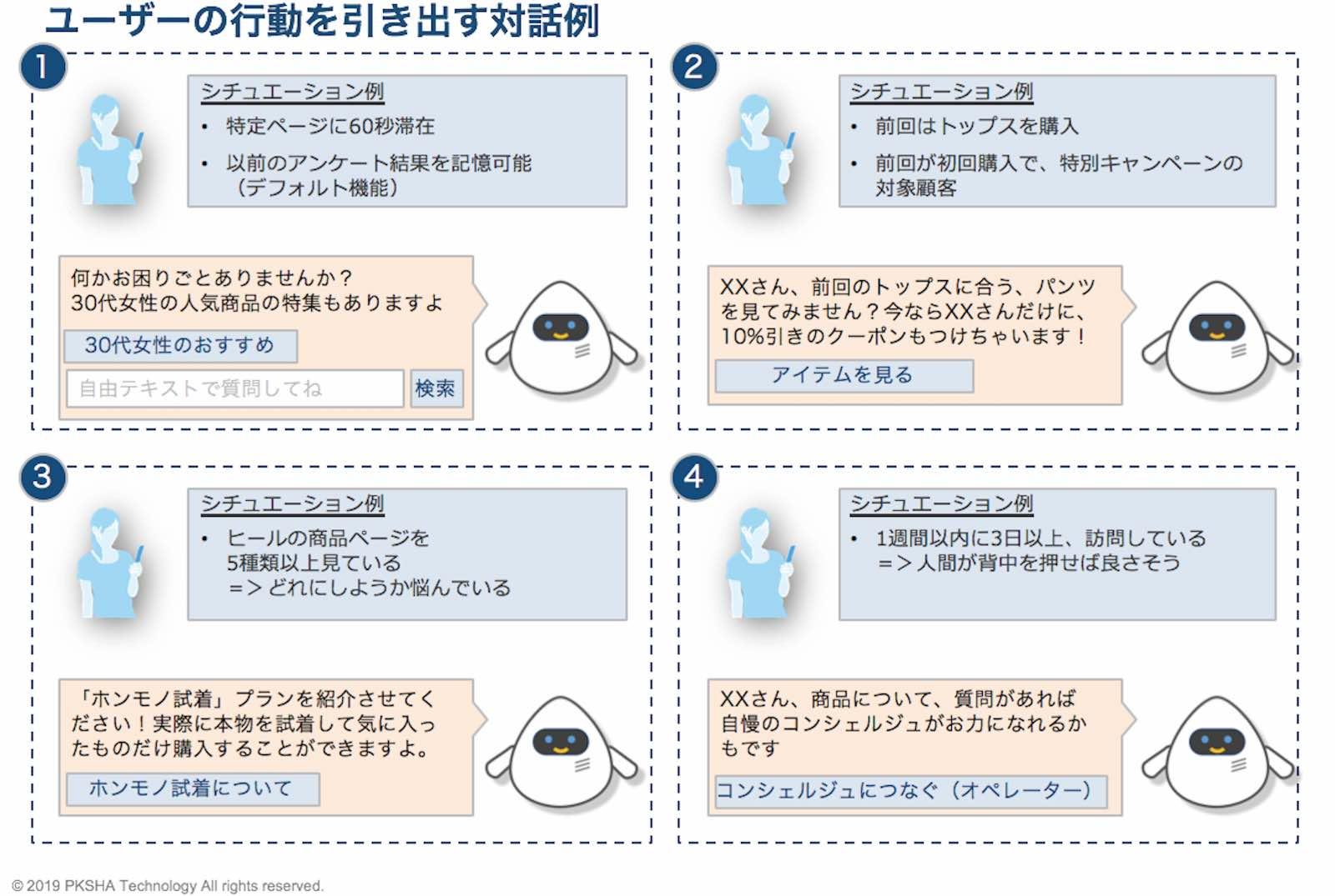 資料:ユーザーの行動を引き出す対話例(4つ)