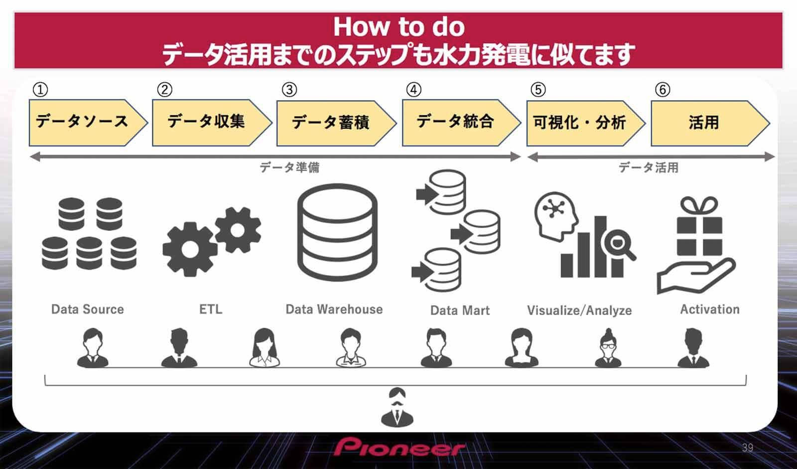 case-study-pioneer_p11_3