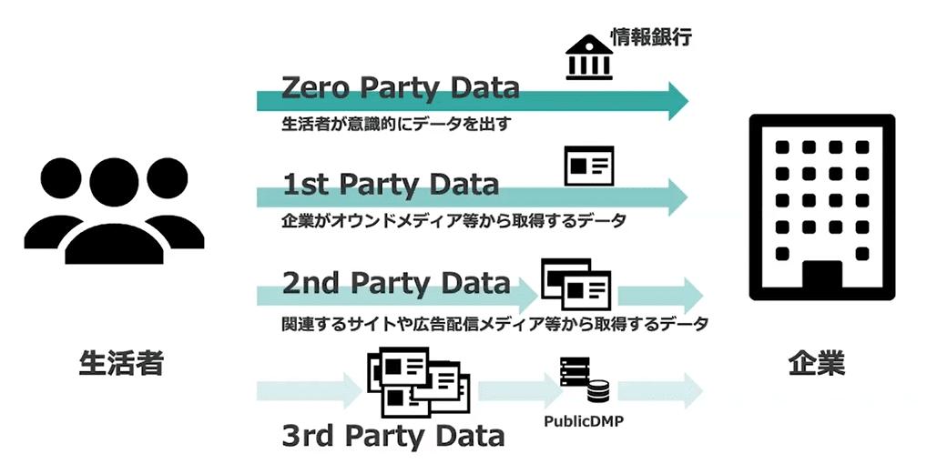 法律の専門家が解説、データマーケティングで注目すべき改正個人情報保護法のポイント