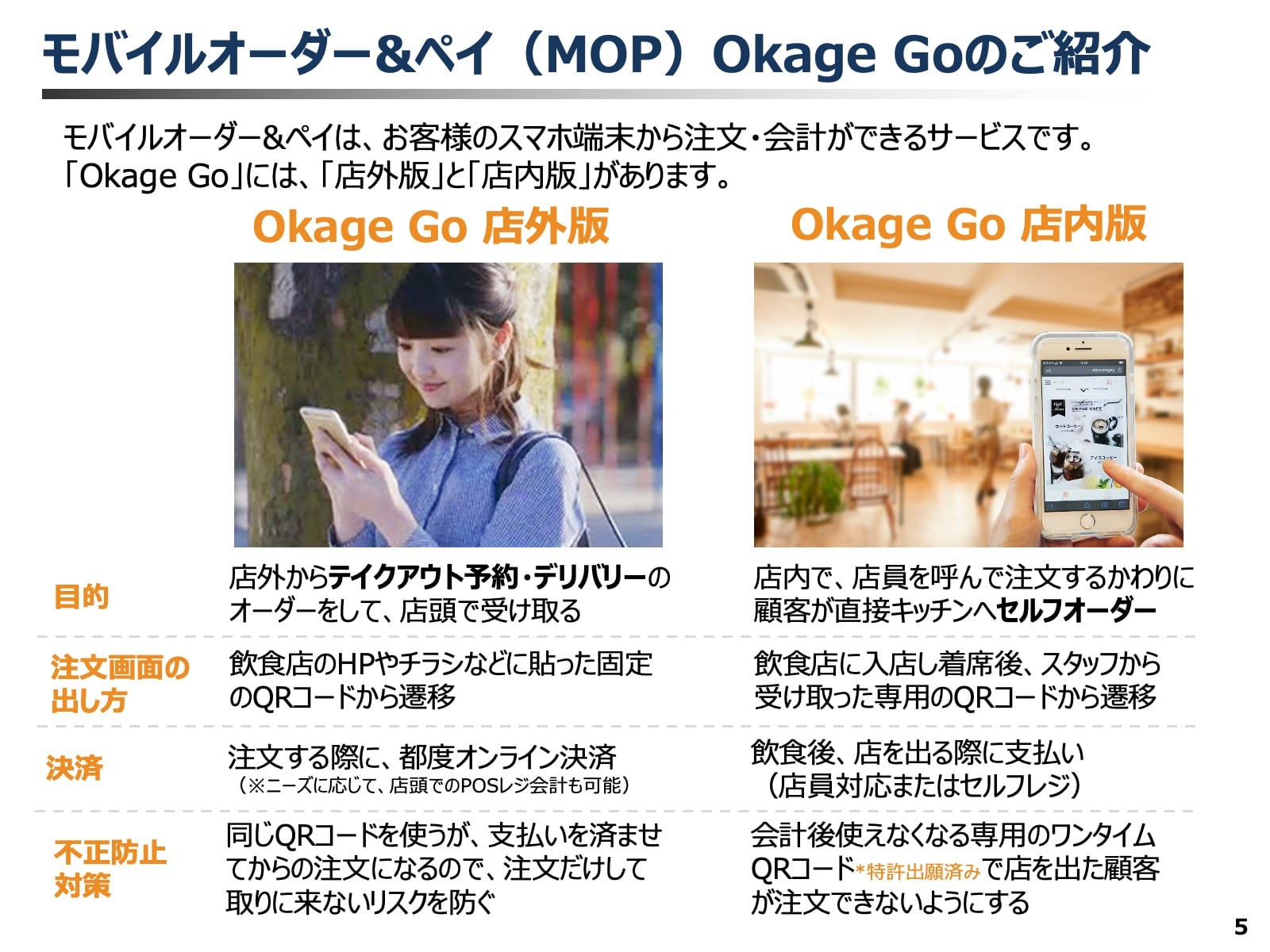 モバイルオーダー&ペイシステム「Okage Go」