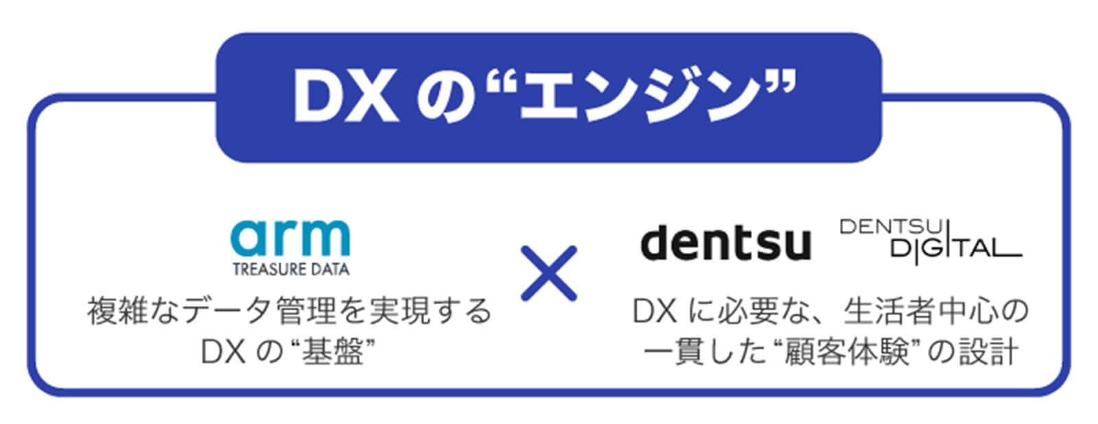 dentsu-td-dx-01-mia-3