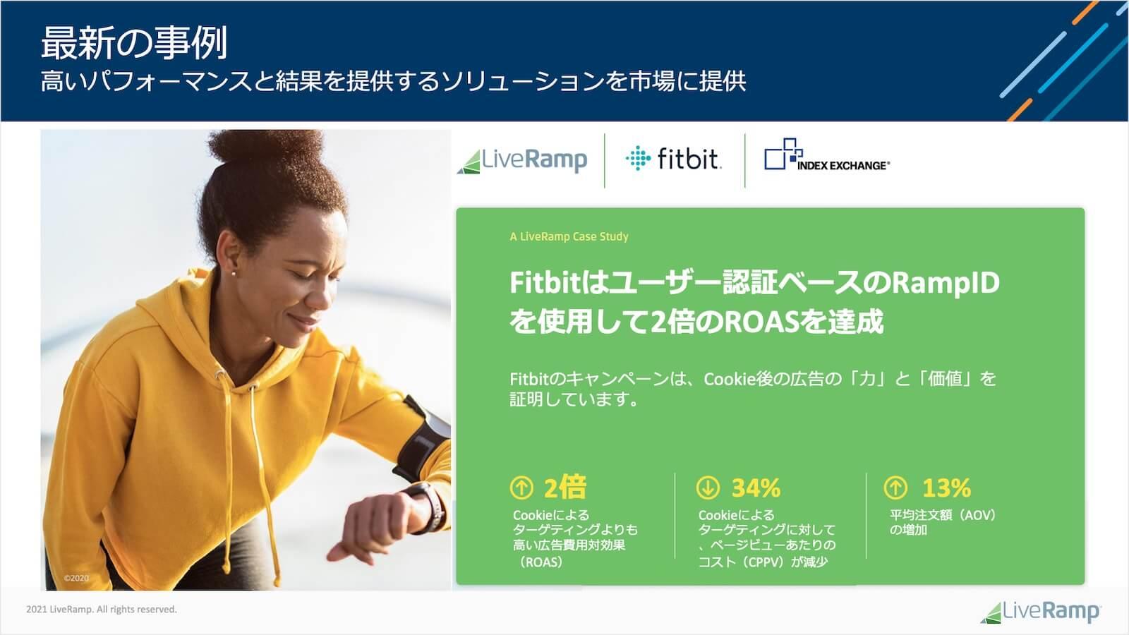 FitBitが行ったキャンペーンの事例