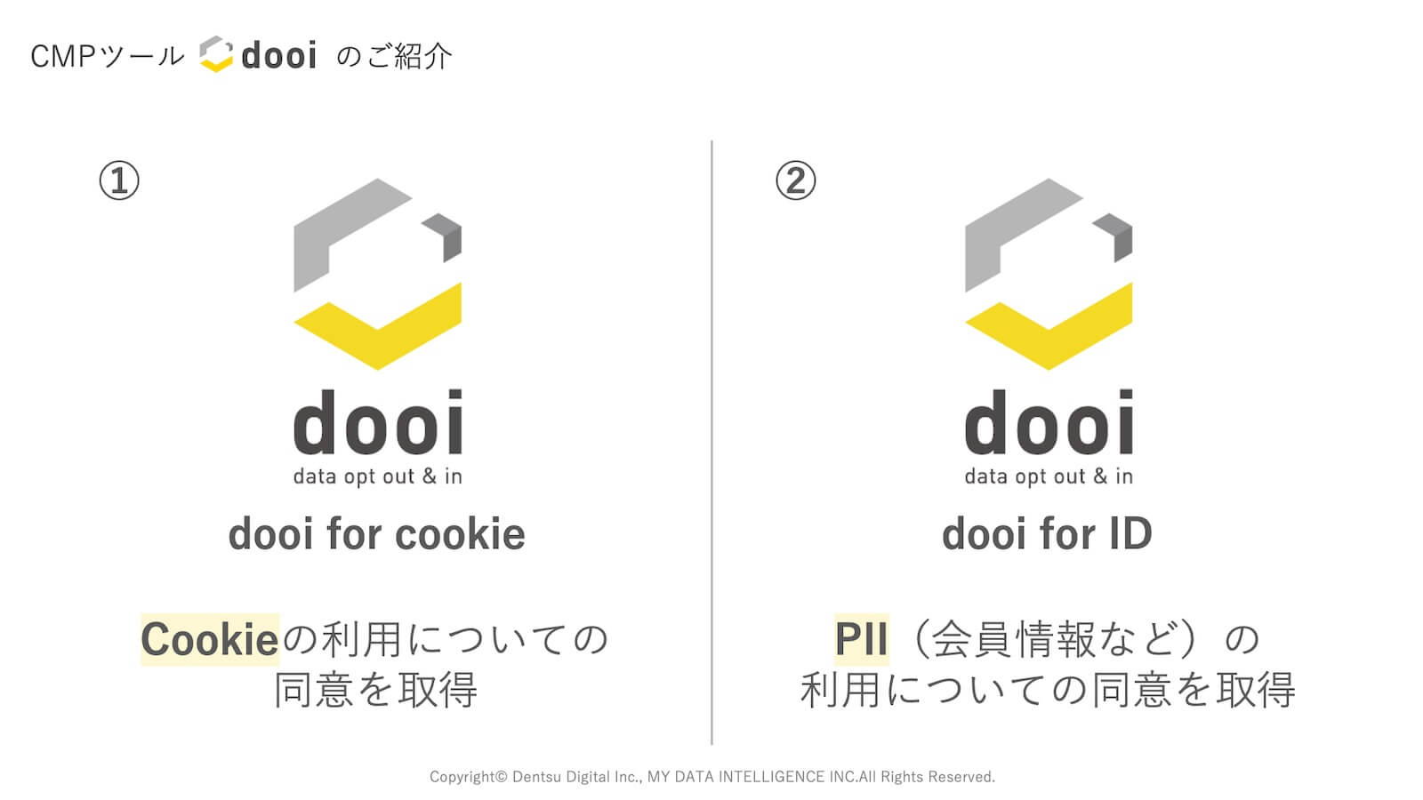 CMPツール「dooi」1