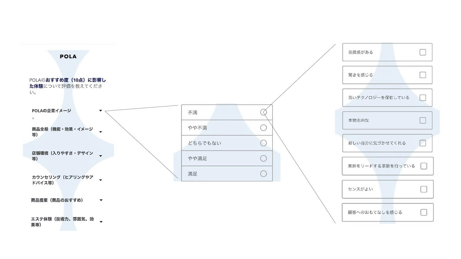 アンケート_イメージ図