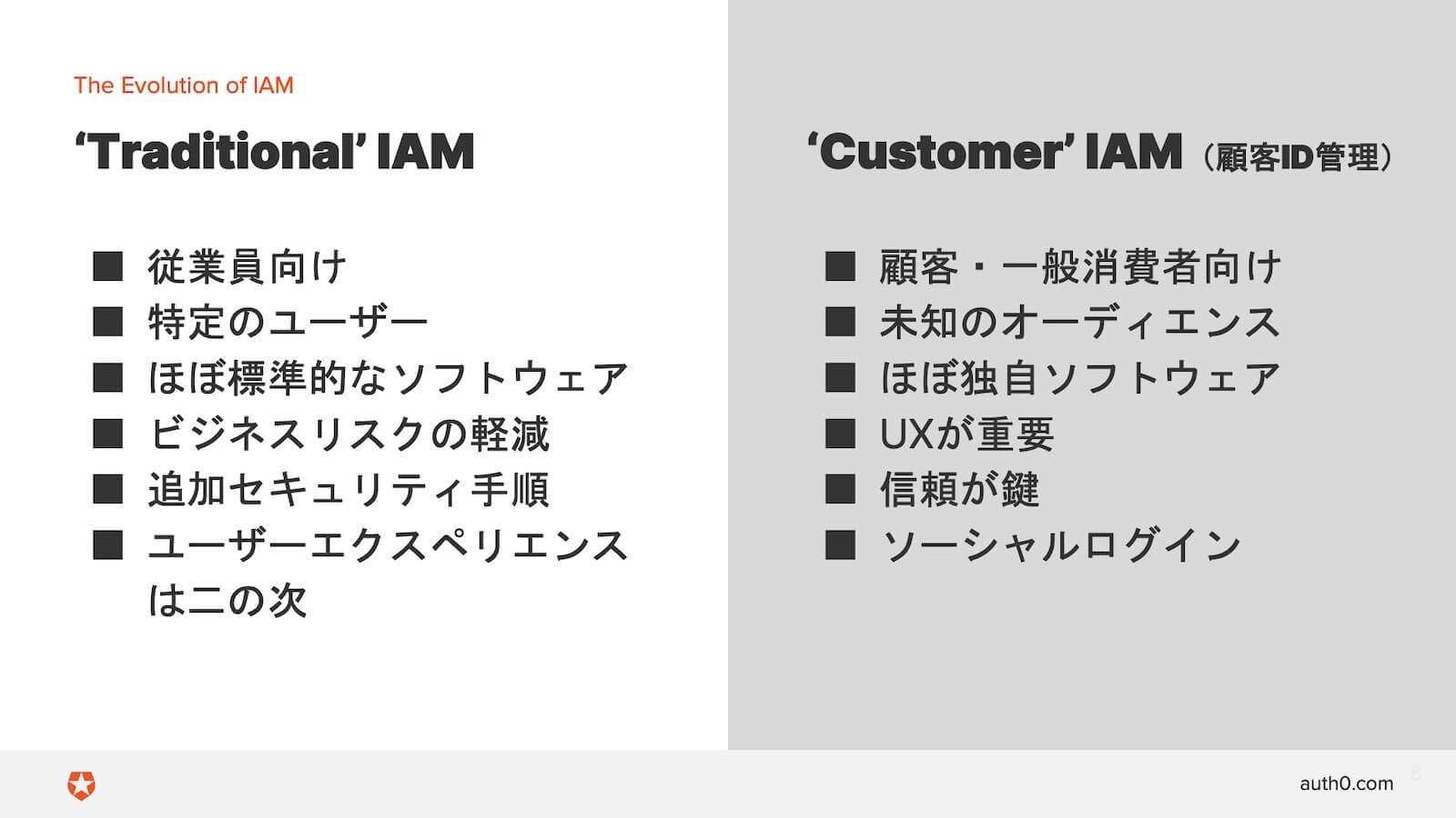 資料_Traditional IAM_Customer IAM