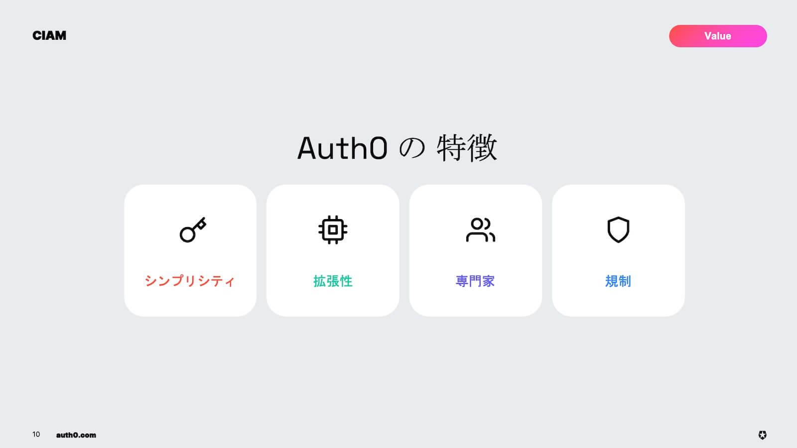 資料_Auth0の特徴
