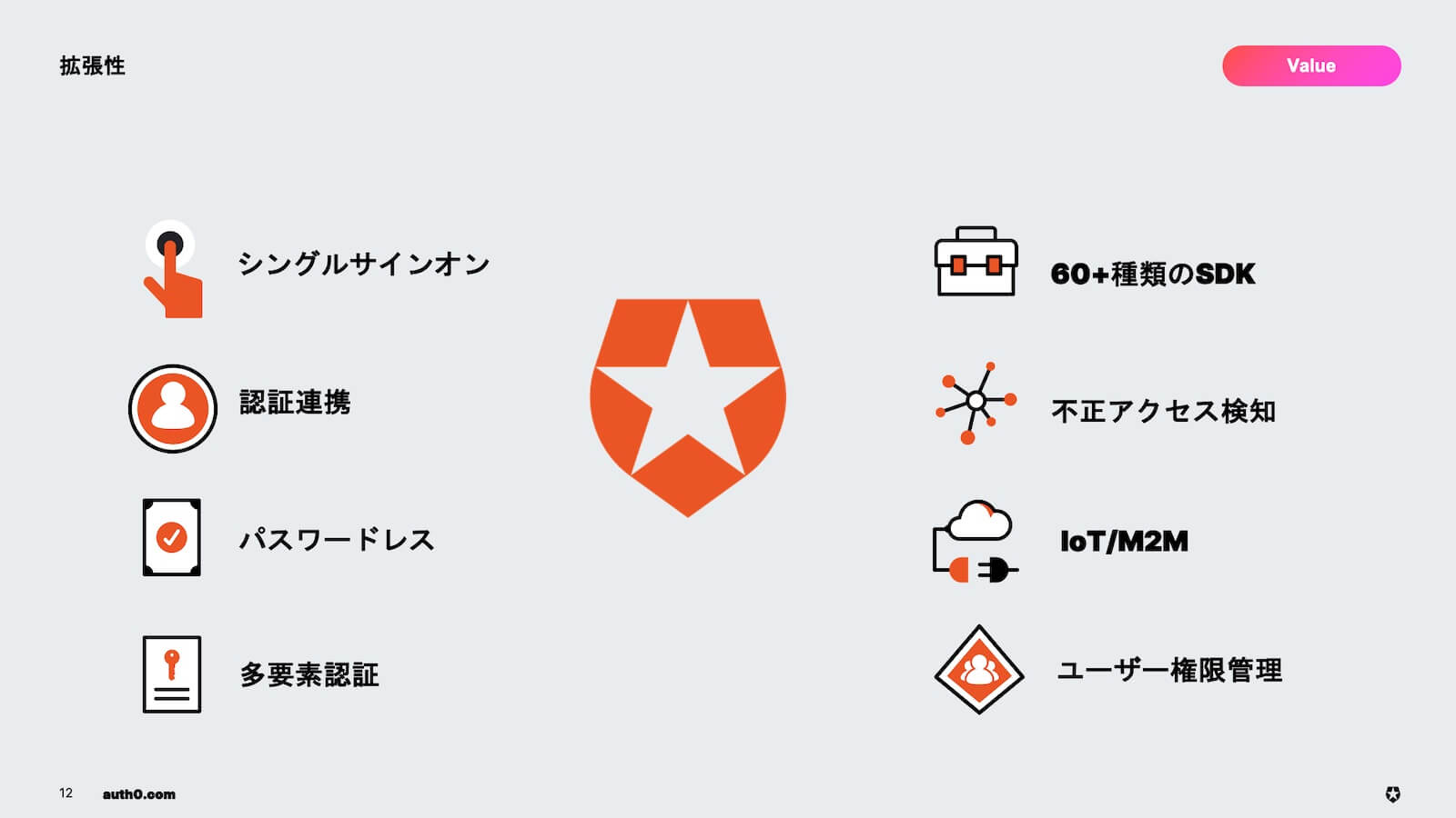 資料_拡張性