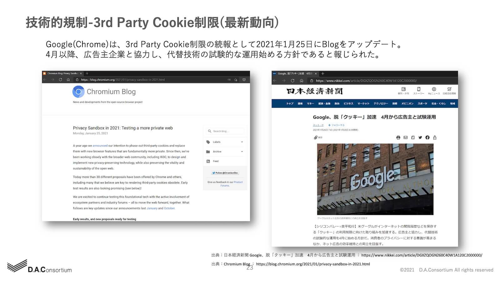 技術的規制-3rd Party Cookie制限(最新動向)