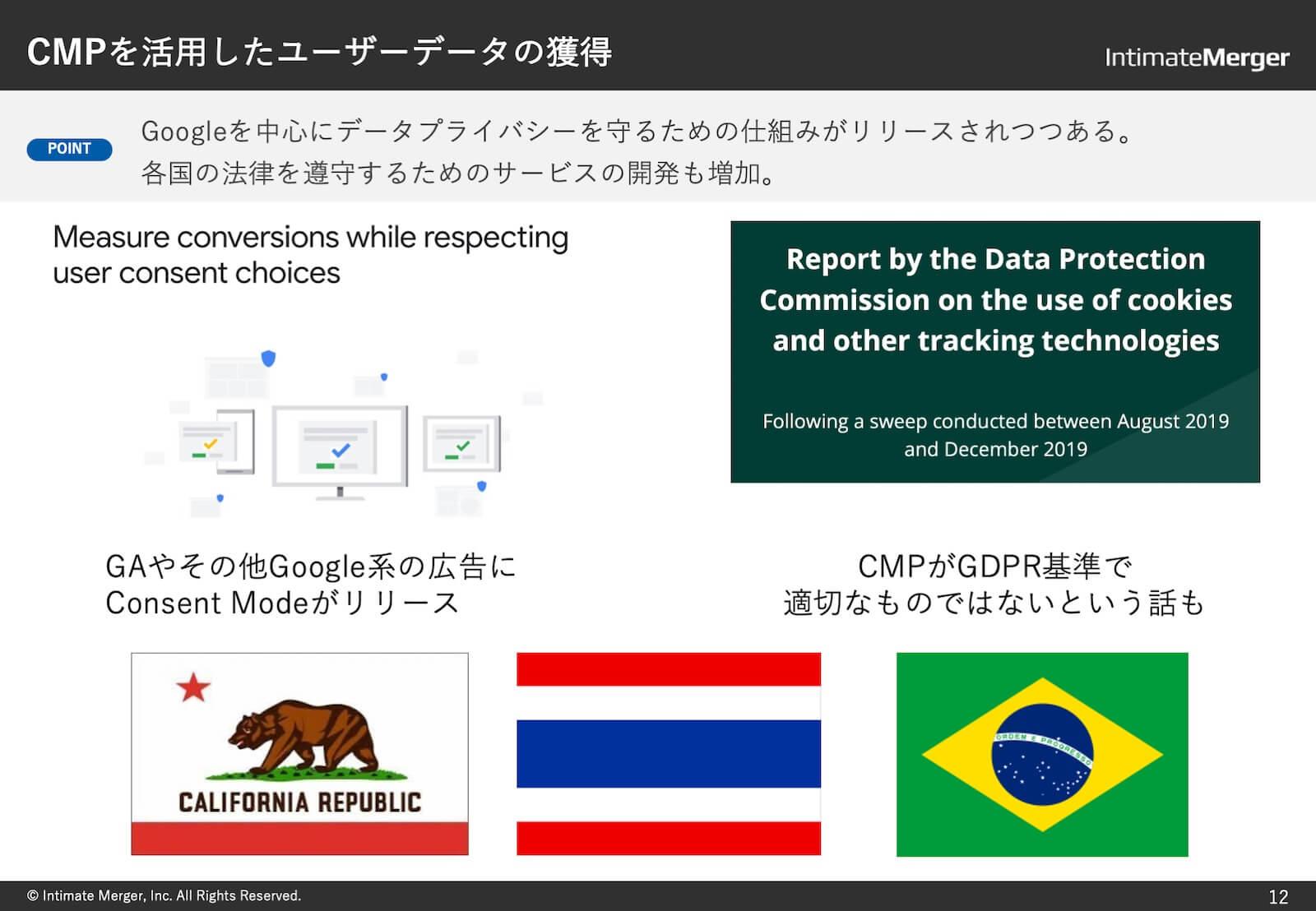 CMPを活用したユーザーデータの獲得