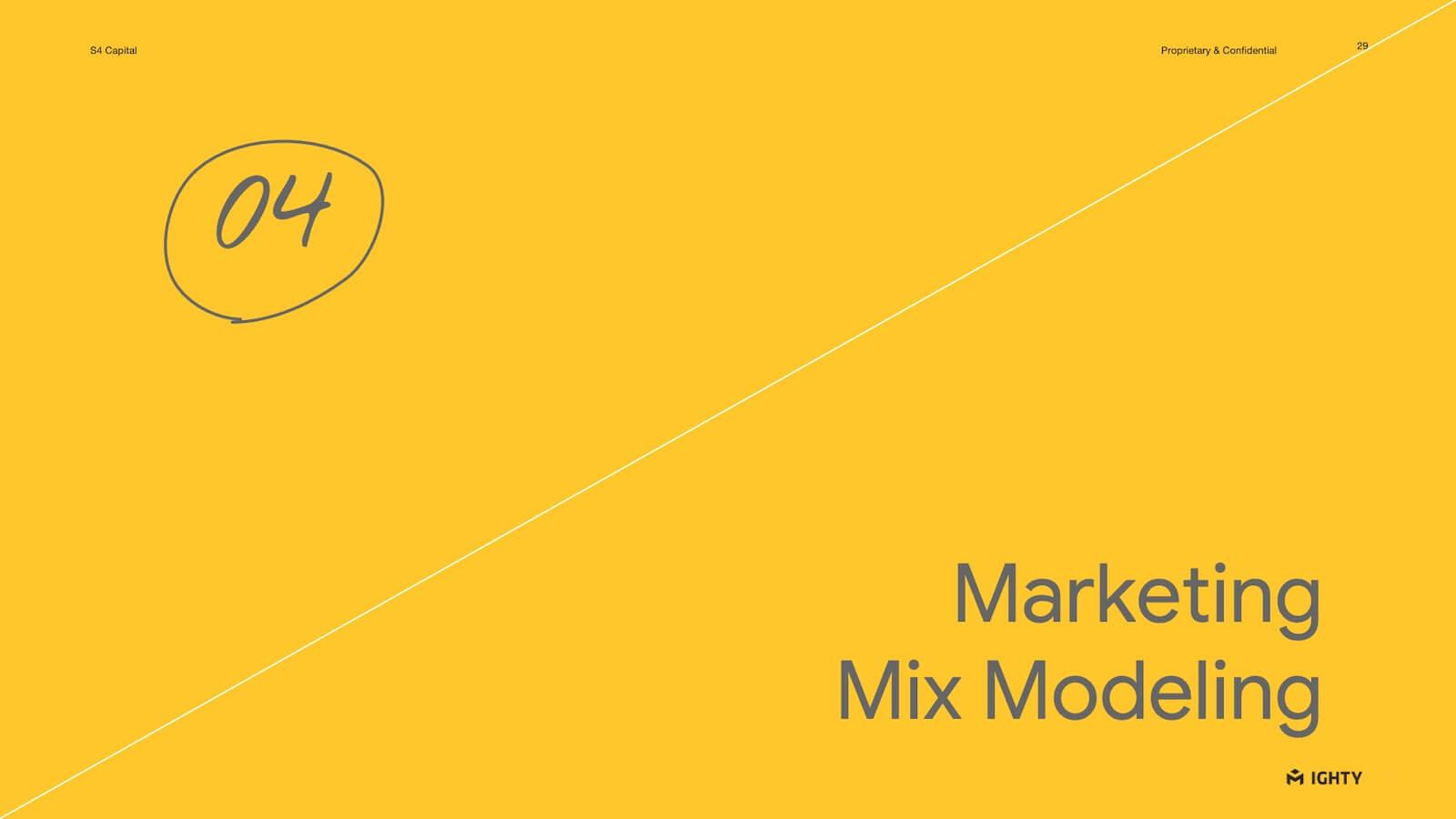 Marketing Mix Modeling