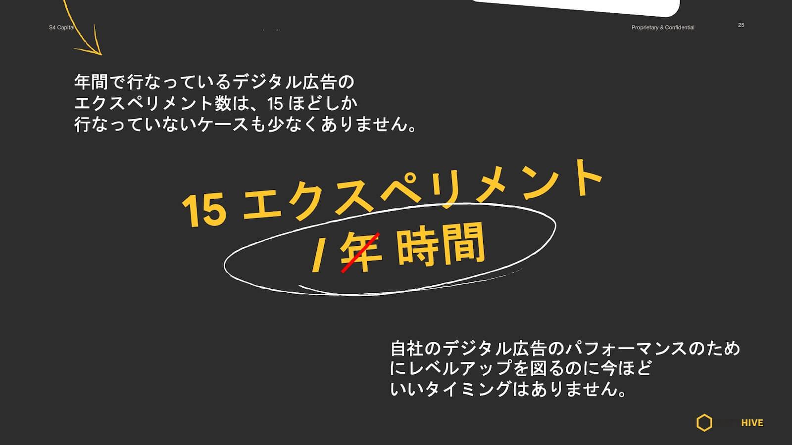 15エクスペリメント/時間