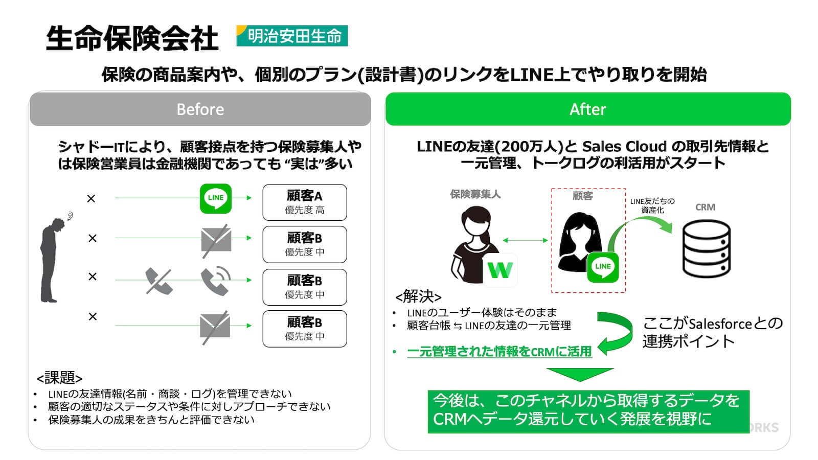 LINE WORKSの活用事例・1(明治安田生命)