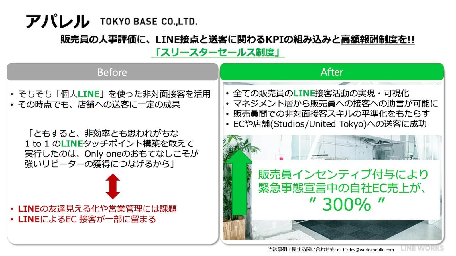 LINE WORKSの活用事例・2(TOKYO BASE)
