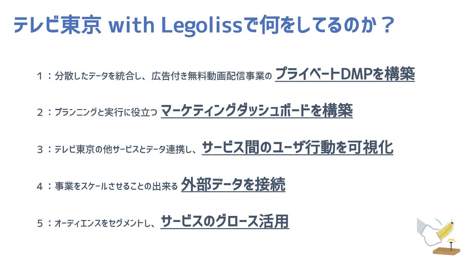 テレビ東京とLegolissによるデータ活用取り組み概要